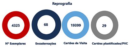 Grandes números gráficos